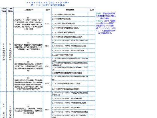 学校普九档案目录模板模板免费下载