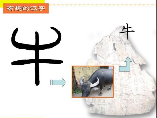 汉字结构ppt