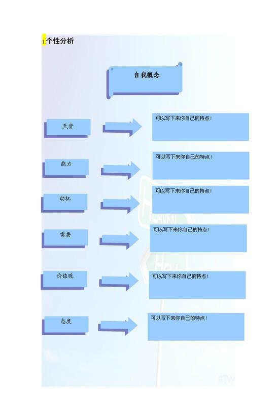 职业规划书1模板免费下载