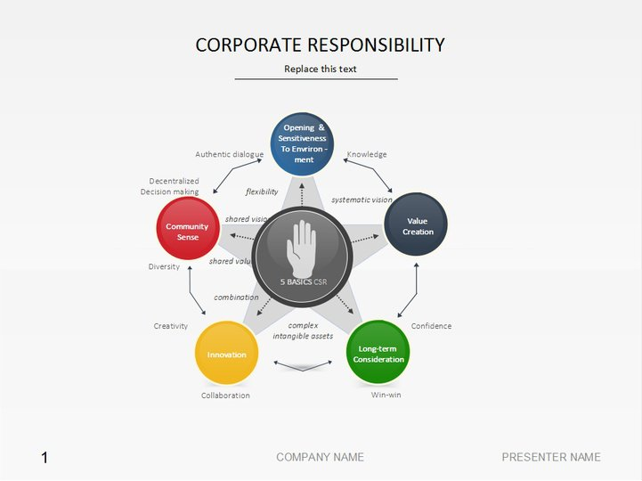 corporate-responsibility-new footer