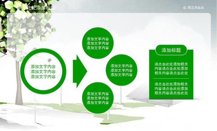 绿色动态新能源行业商务会议ppt模板图片
