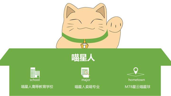 小清新开学入职自我介绍ppt