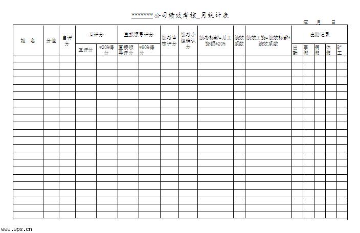 公司绩效考核统计表模板免费下载