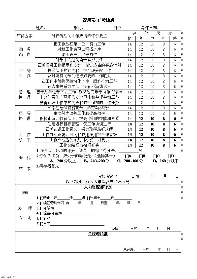 管理员工考核表模板免费下载_9