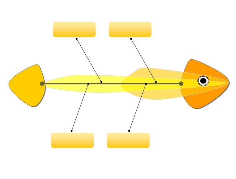 当前位置:鱼骨图模板 - 鱼骨图模板
