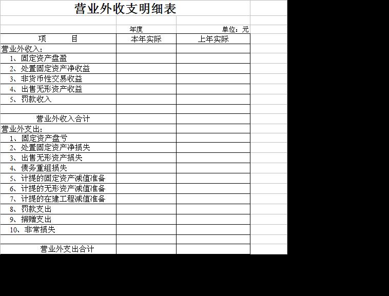 营业外收支明细表模 板免费下载