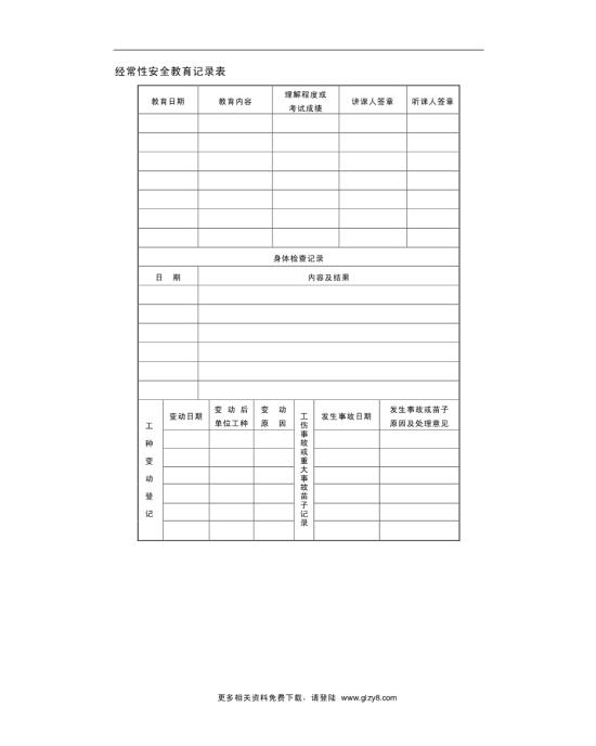 经常性安全教育记录表模板免费下载