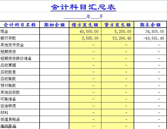 企业财务表格模板免费下载