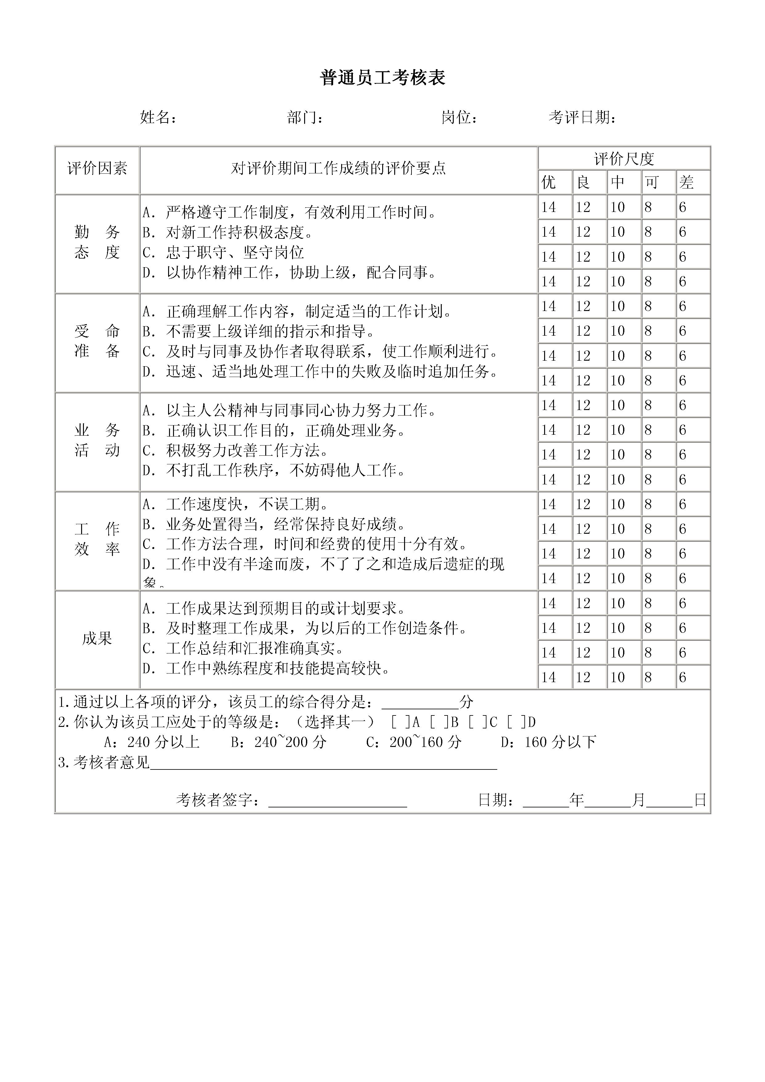 普通员工考核表模板免费下载_1