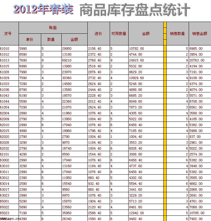 weill商品库存盘点表模板免费下载