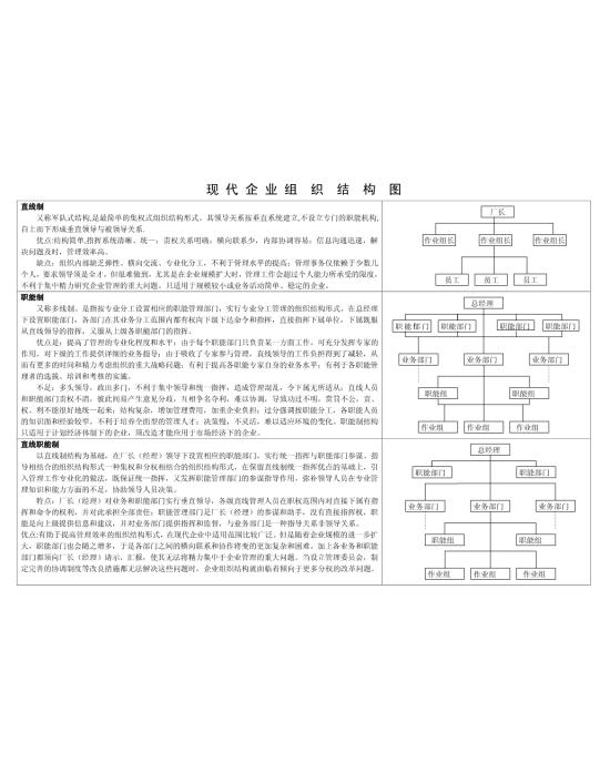 人力二级企业组织结构图模板免费下载
