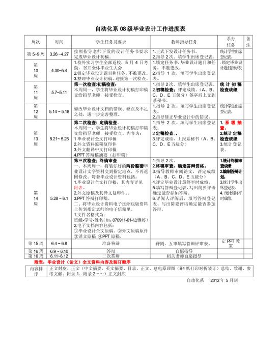 自动化系08级毕业设计工作进度表