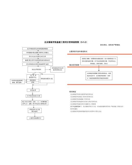 北京服装学院基建工程项目管理流程图模板免费下载