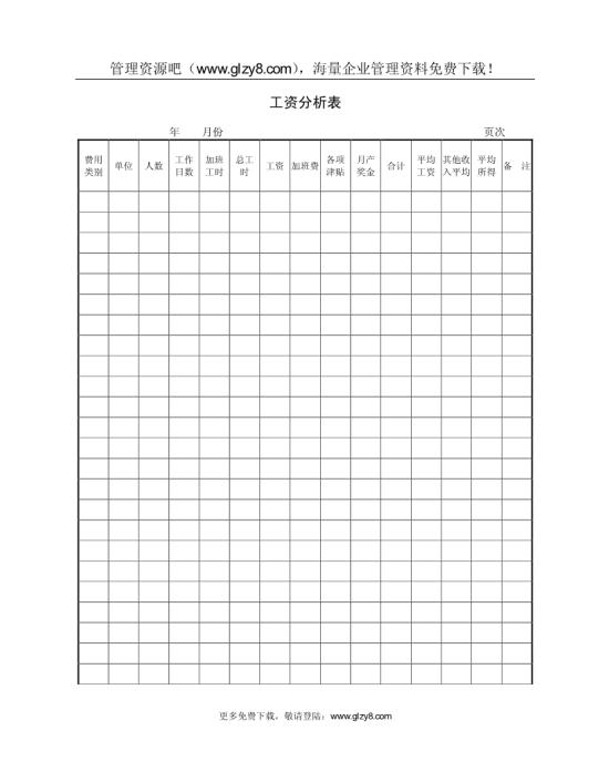 工资分析表模板免费下载