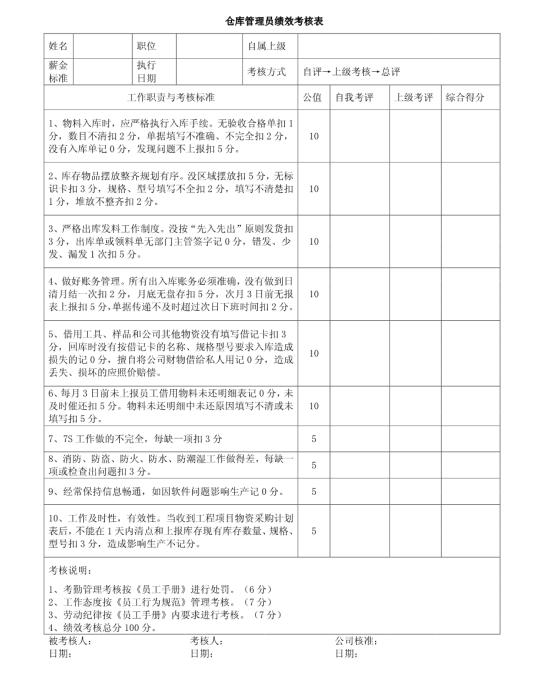 技术系统一般管理人员绩效考核表