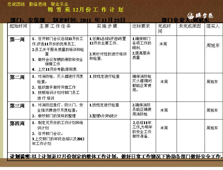 安保部12月工作计划表